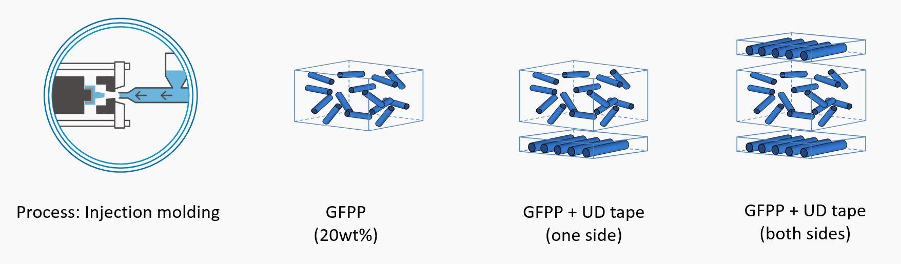TAFNEX Partial reinforcement 4
